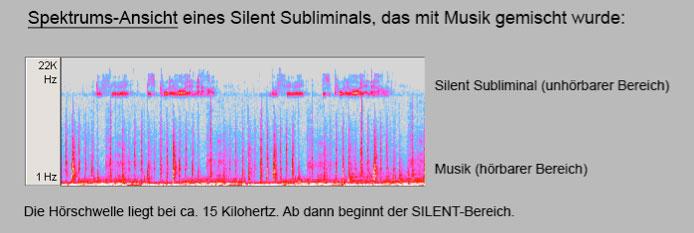 Silent Subliminals: Spektralanalyse